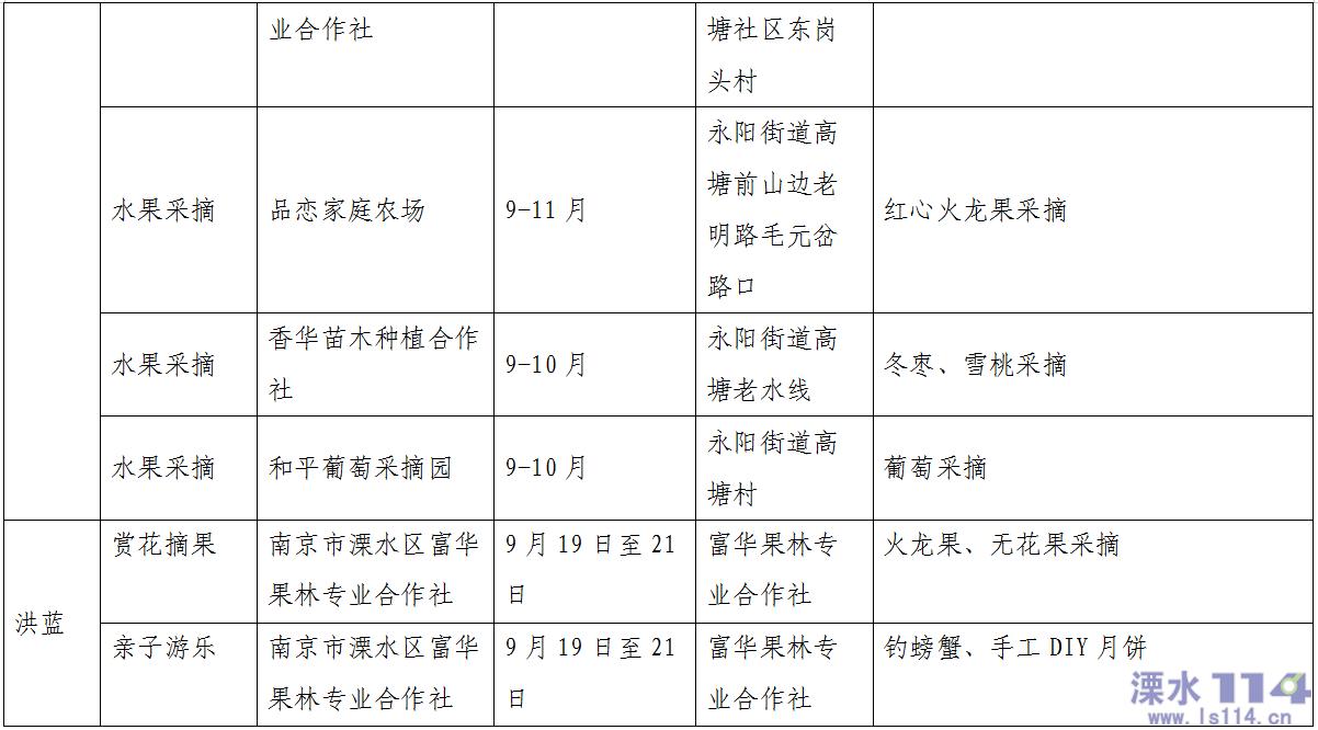 """中秋+国庆溜娃指南!溧水秋日""""超萌团""""上线,承包你的F..."""