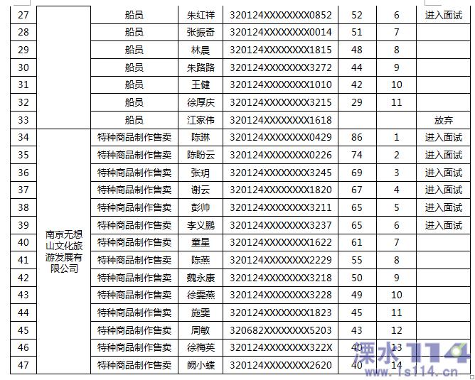 南京溧水产业投资控股集团有限公司下属公司招聘笔试成...